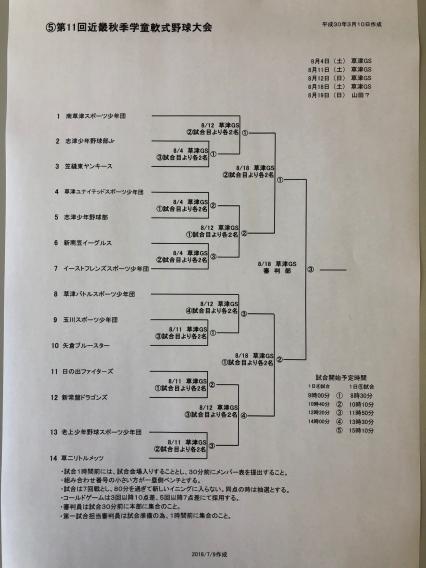 近畿秋季学童軟式野球大会の組合せ